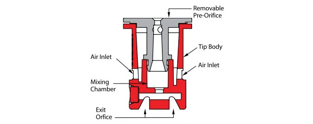 How an air induction nozzle works.jpg