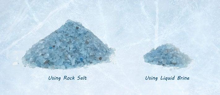 Sustainability-of-Salt-Brine